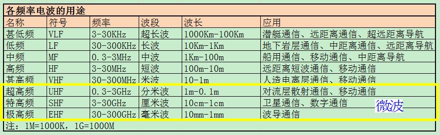 """【大肥彬讲通信】定位系统:""""我太难了""""-1.png"""