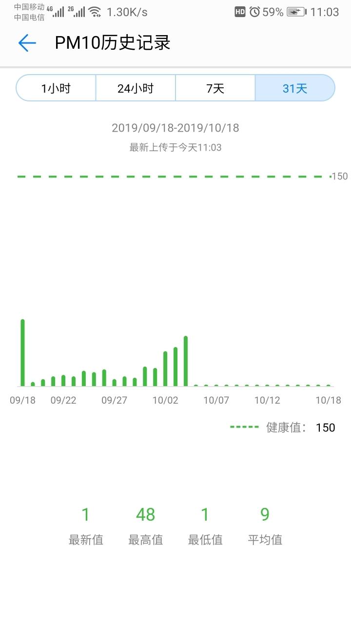 Screenshot_20191018_110340_com.huawei.smarthome.jpg