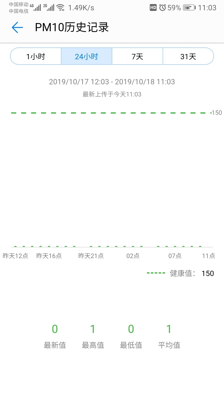 Screenshot_20191018_110345_com.huawei.smarthome.jpg