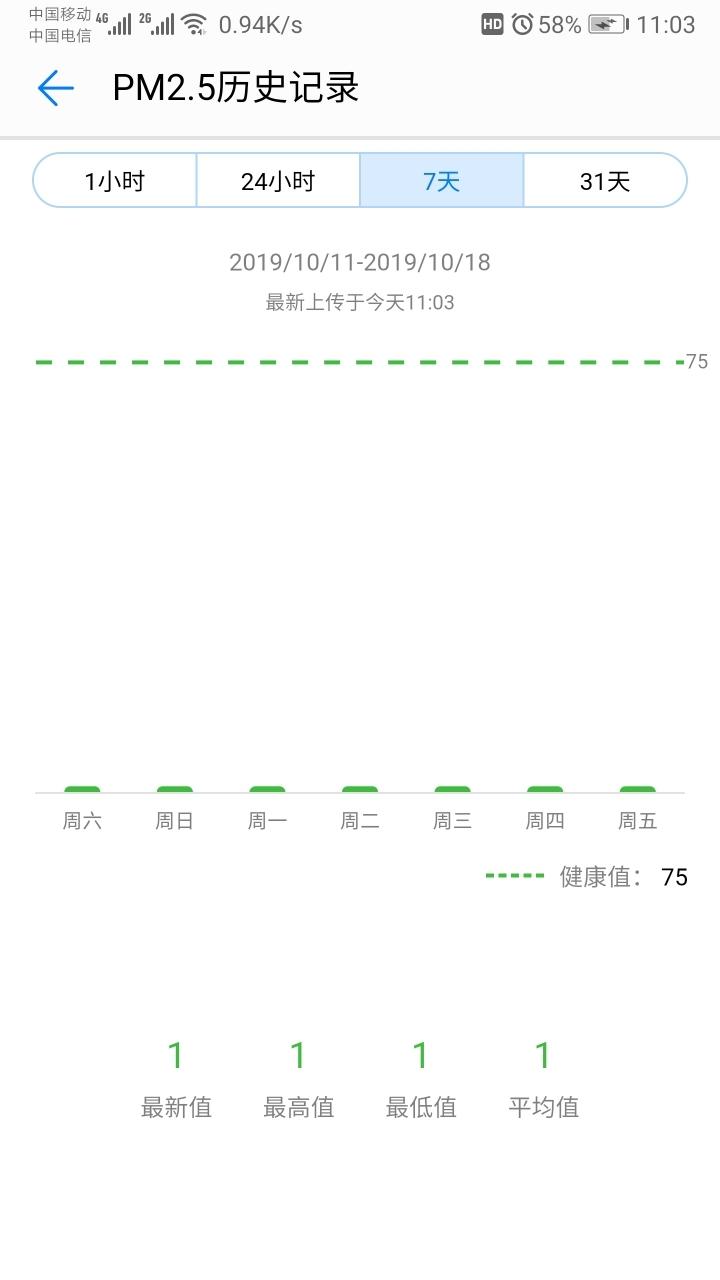 Screenshot_20191018_110313_com.huawei.smarthome.jpg