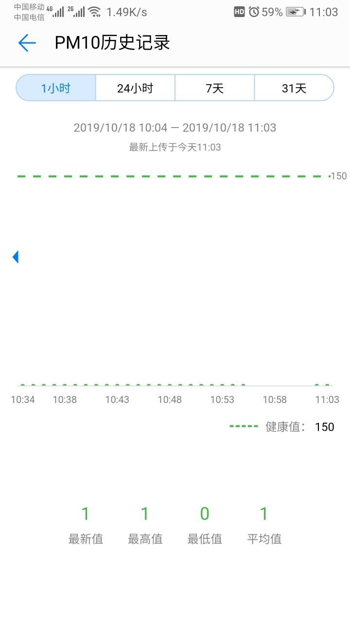 Screenshot_20191018_110347_com.huawei.smarthome.jpg