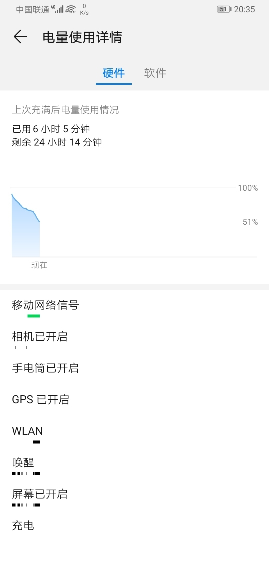 Screenshot_20191022_203508_com.huawei.systemmanager.jpg