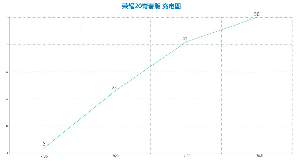 传统折线图.png