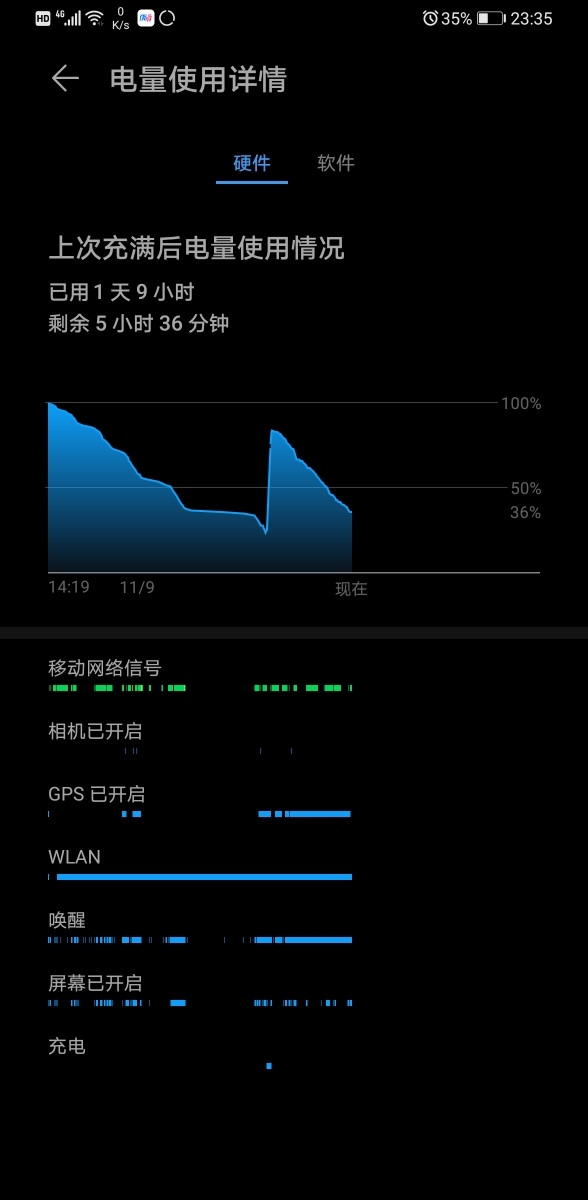 Screenshot_20191109_233547_com.huawei.systemmanager.jpg