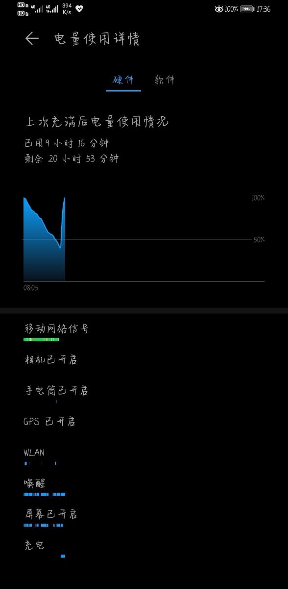 Screenshot_20191122_173621_com.huawei.systemmanager.jpg