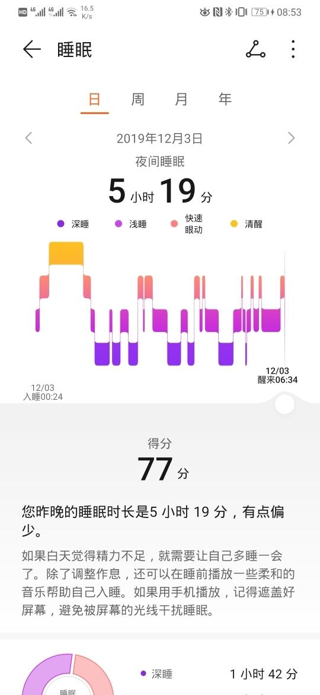 Screenshot_20191204_085302_com.huawei.health.jpg