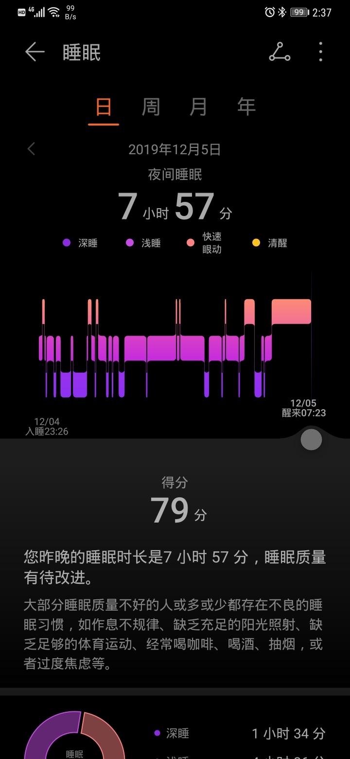Screenshot_20191205_143754_com.huawei.health.jpg