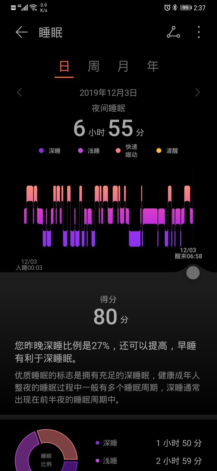 Screenshot_20191205_143726_com.huawei.health.jpg