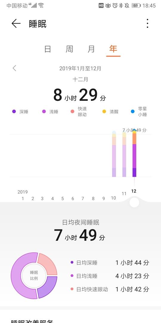 Screenshot_20191205_184504_com.huawei.health.jpg