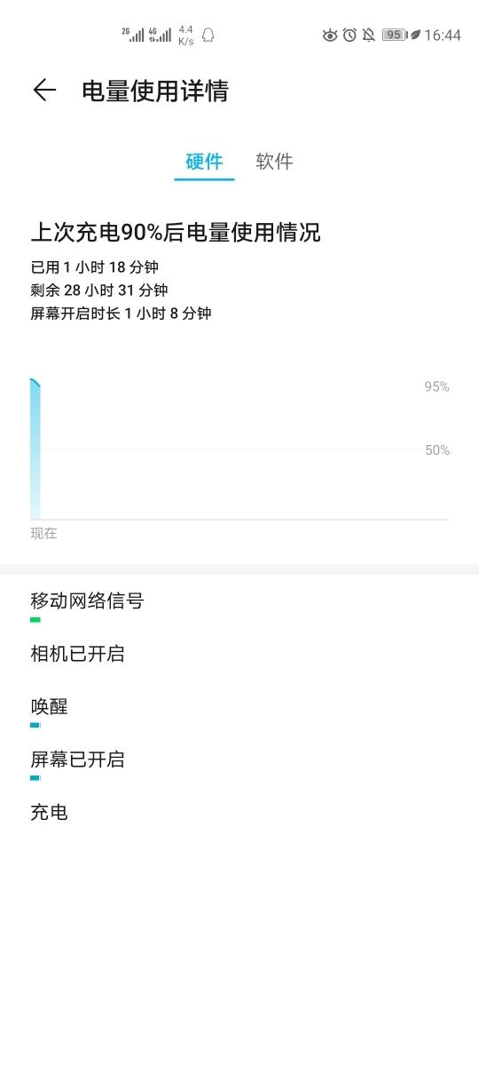 Screenshot_20191214_164412_com.huawei.systemmanager.jpg