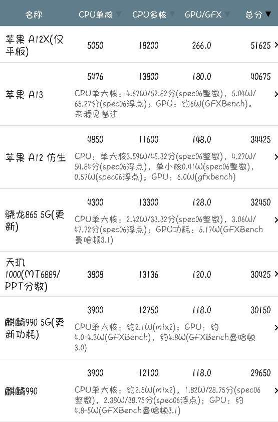Screenshot_20191219_204535_com.nasoft.socmark.png
