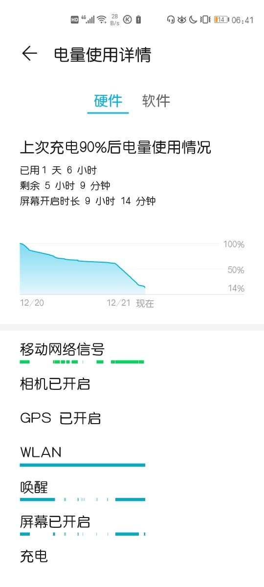 Screenshot_20191221_064144_com.huawei.systemmanager.jpg