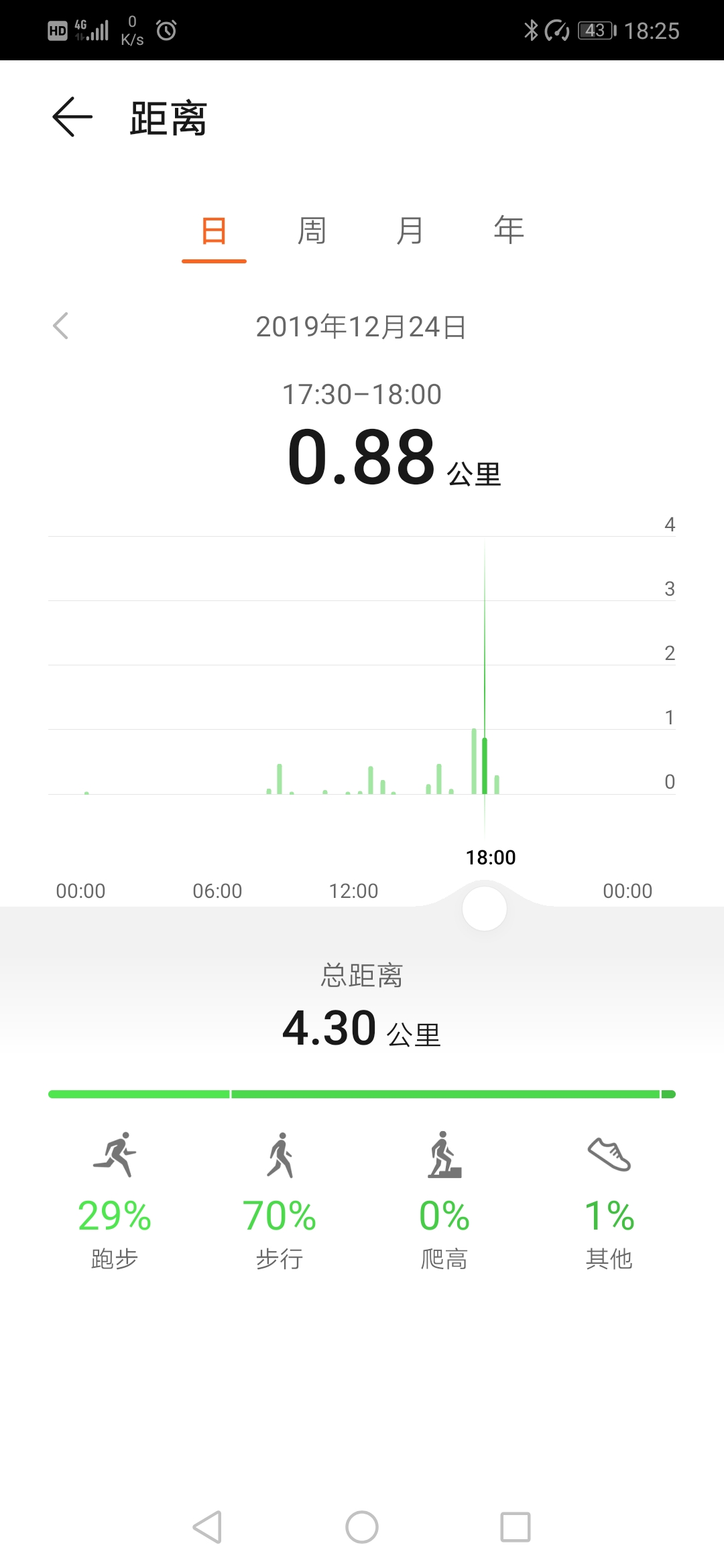Screenshot_20191224_182540_com.huawei.health.jpg
