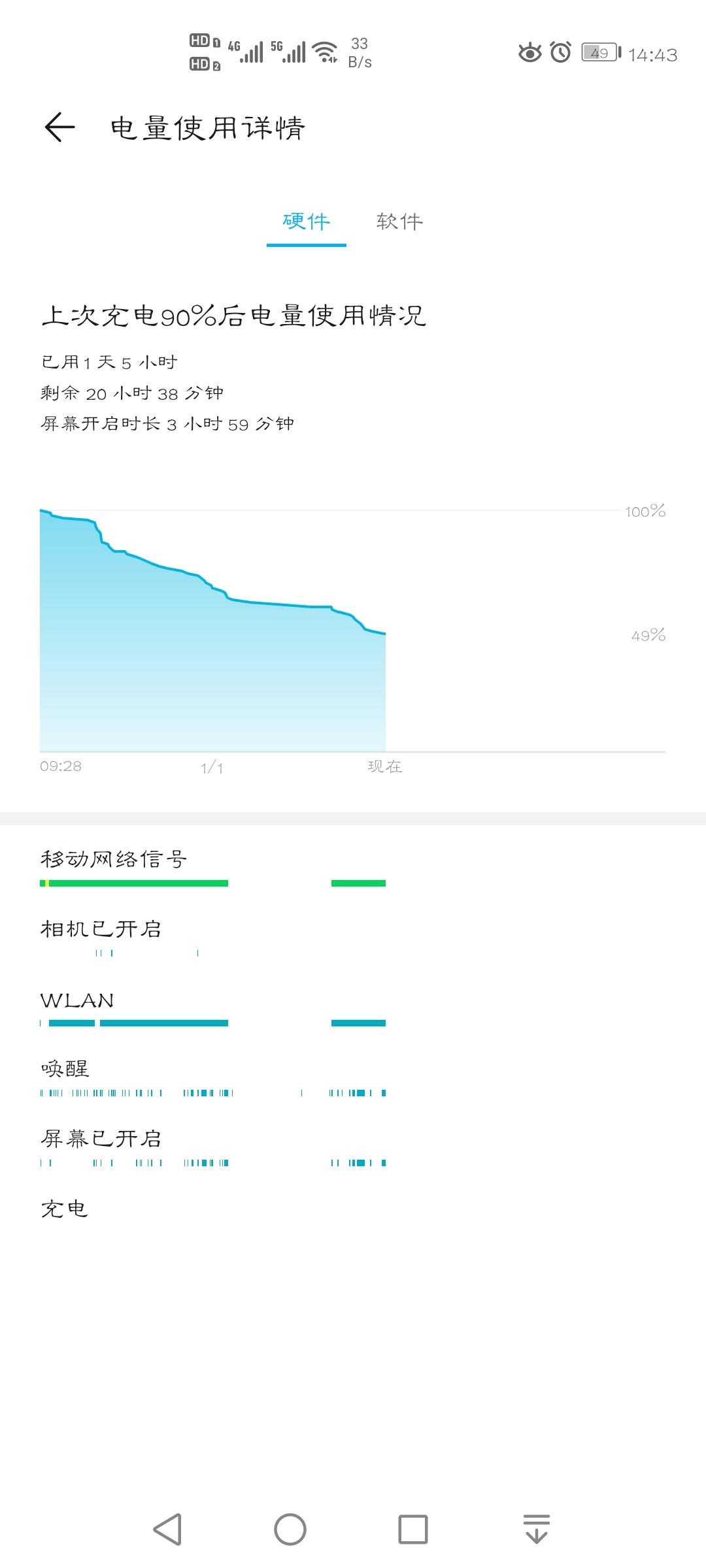 Screenshot_20200101_144322_com.huawei.systemmanag.jpg