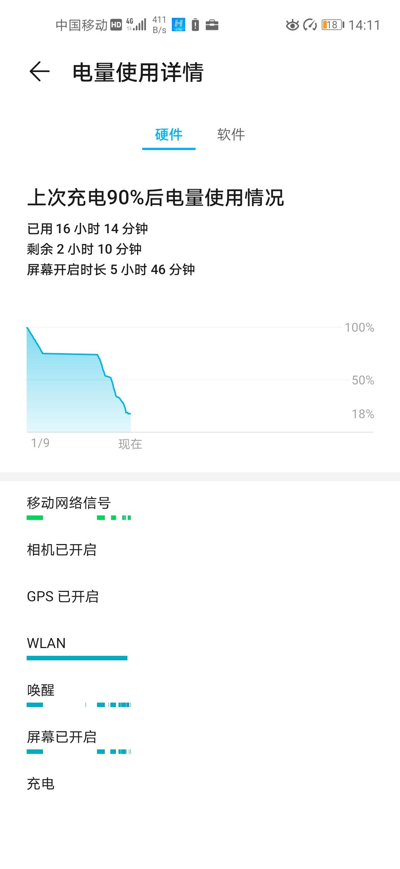 Screenshot_20200109_141144_com.huawei.systemmanag.jpg