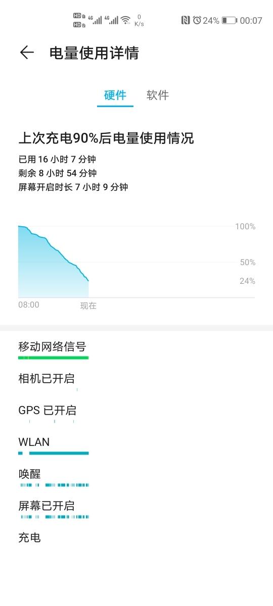 Screenshot_20200125_000730_com.huawei.systemmanager.jpg