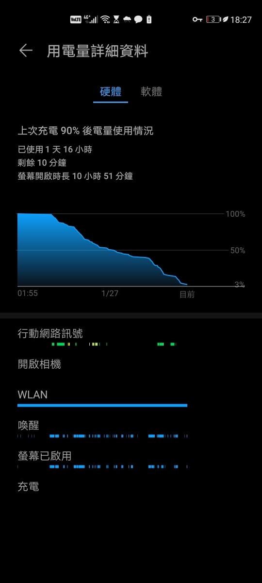Screenshot_20200127_182714_com.huawei.systemmanager.jpg
