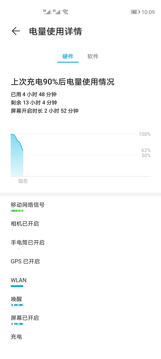 Screenshot_20200129_220912_com.huawei.systemmanager.jpg