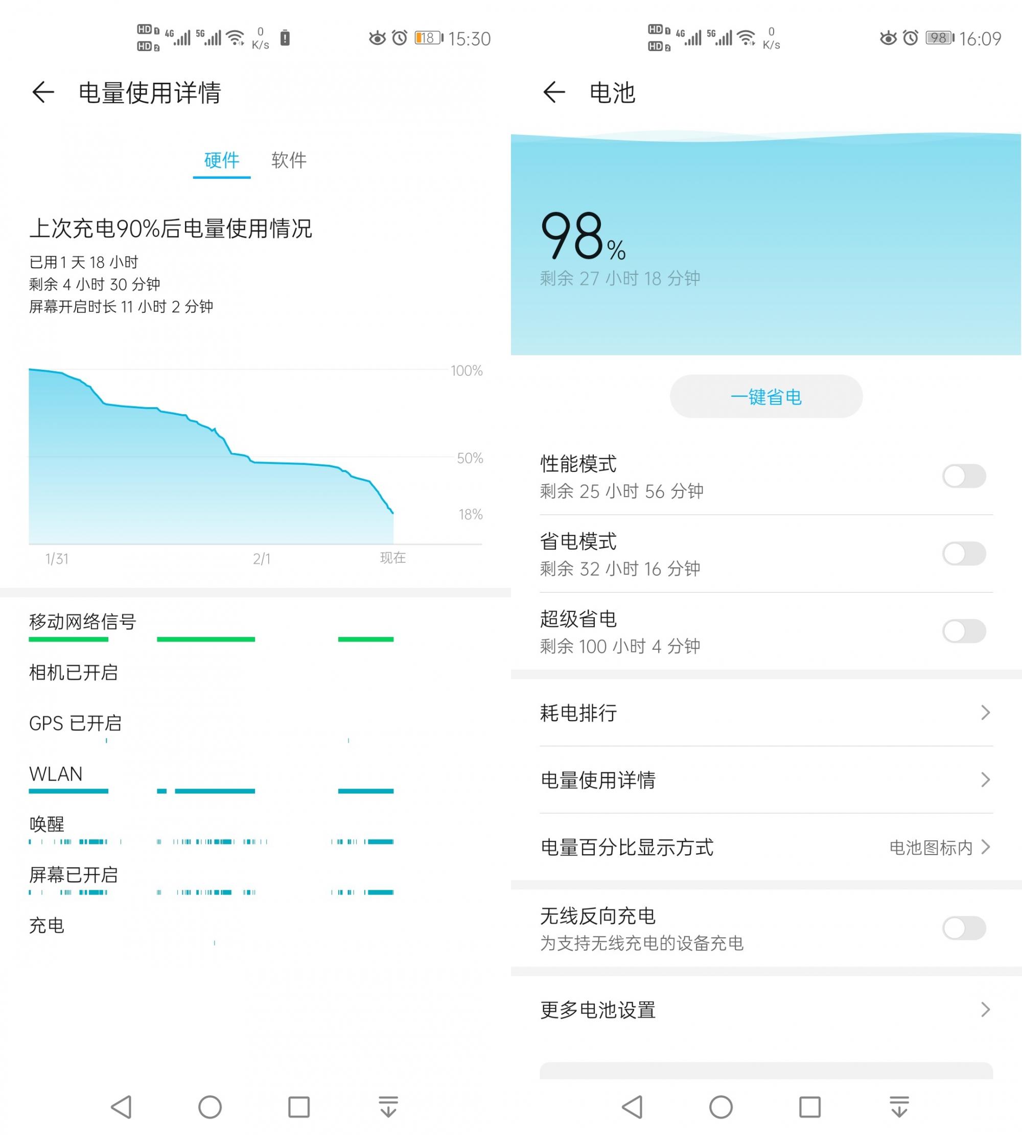 Screenshot_20200201_153019_com.huawei.systemmanag.jpg