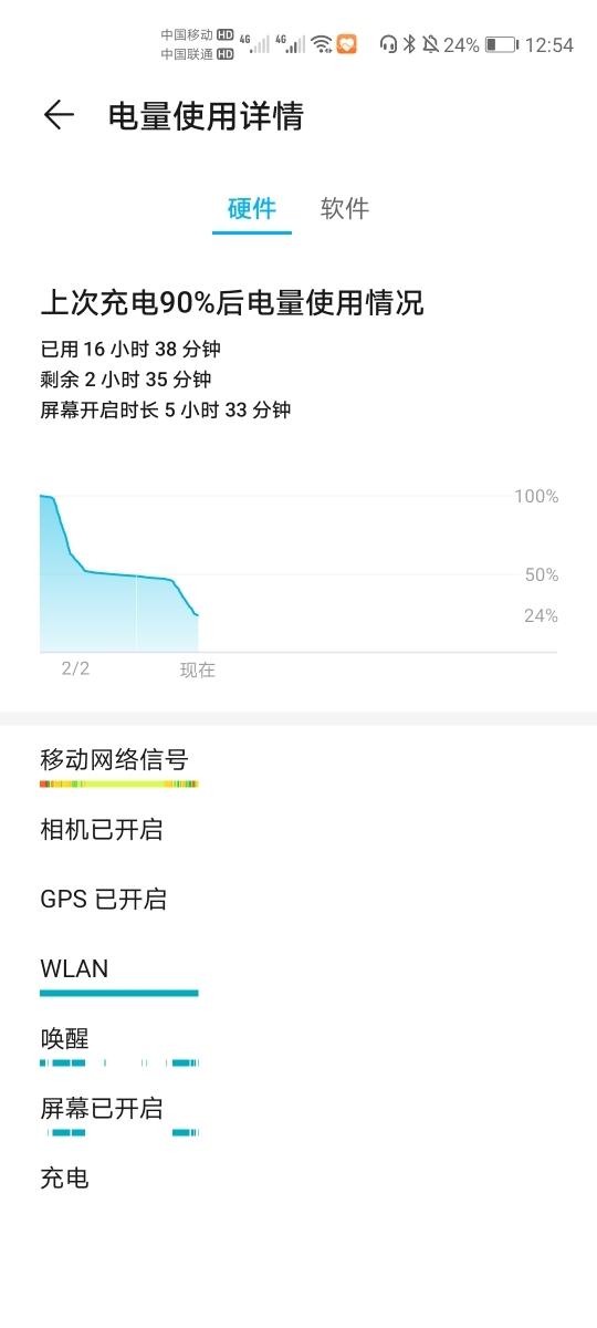Screenshot_20200202_125457_com.huawei.systemmanager.jpg