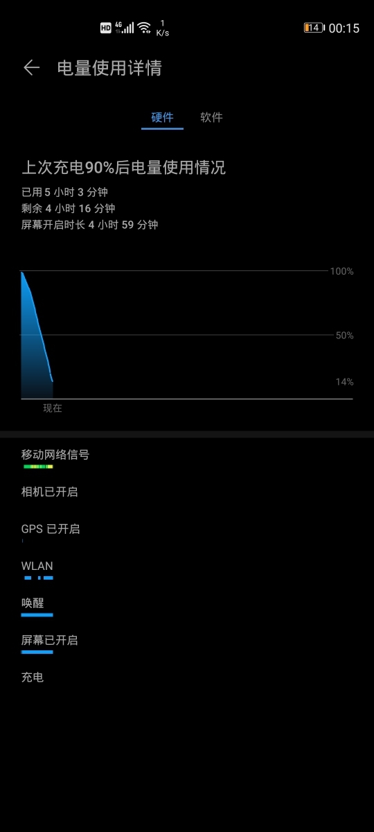 Screenshot_20200204_001516_com.huawei.systemmanager.jpg