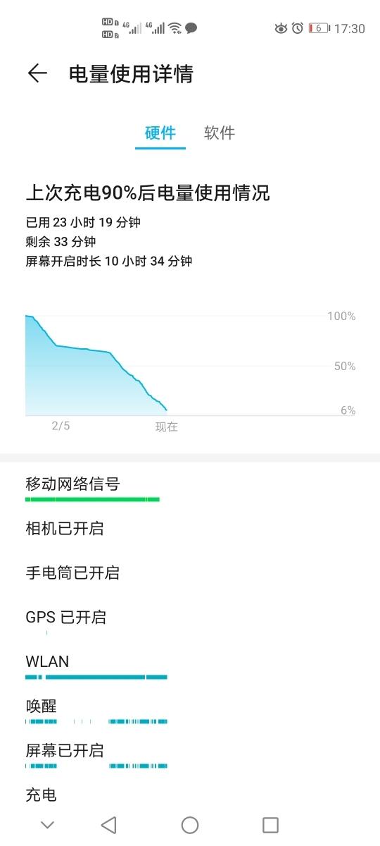 Screenshot_20200205_173028_com.huawei.systemmanager.jpg