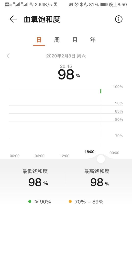Screenshot_20200208_205029_com.huawei.health.jpg