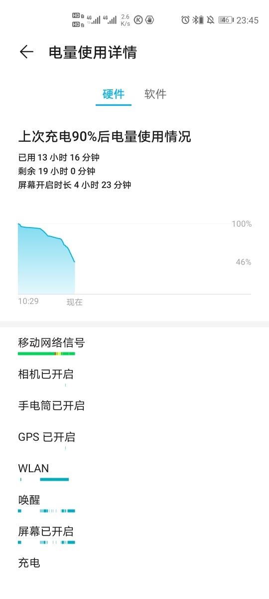 Screenshot_20200211_234520_com.huawei.systemmanager.jpg