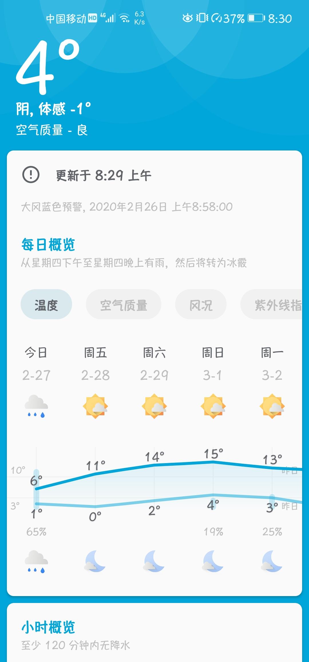 Screenshot_20200227_083031_wangdaye.com.geometricweather.jpg