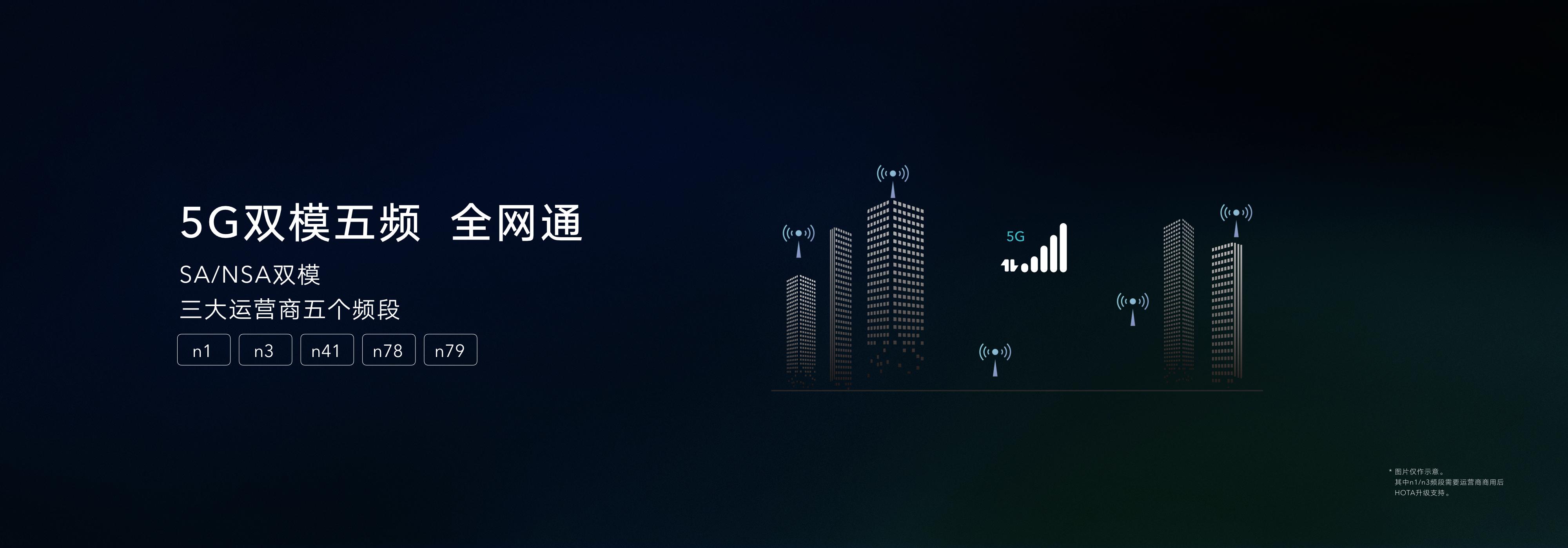 荣耀30S发布会胶片.015.jpeg