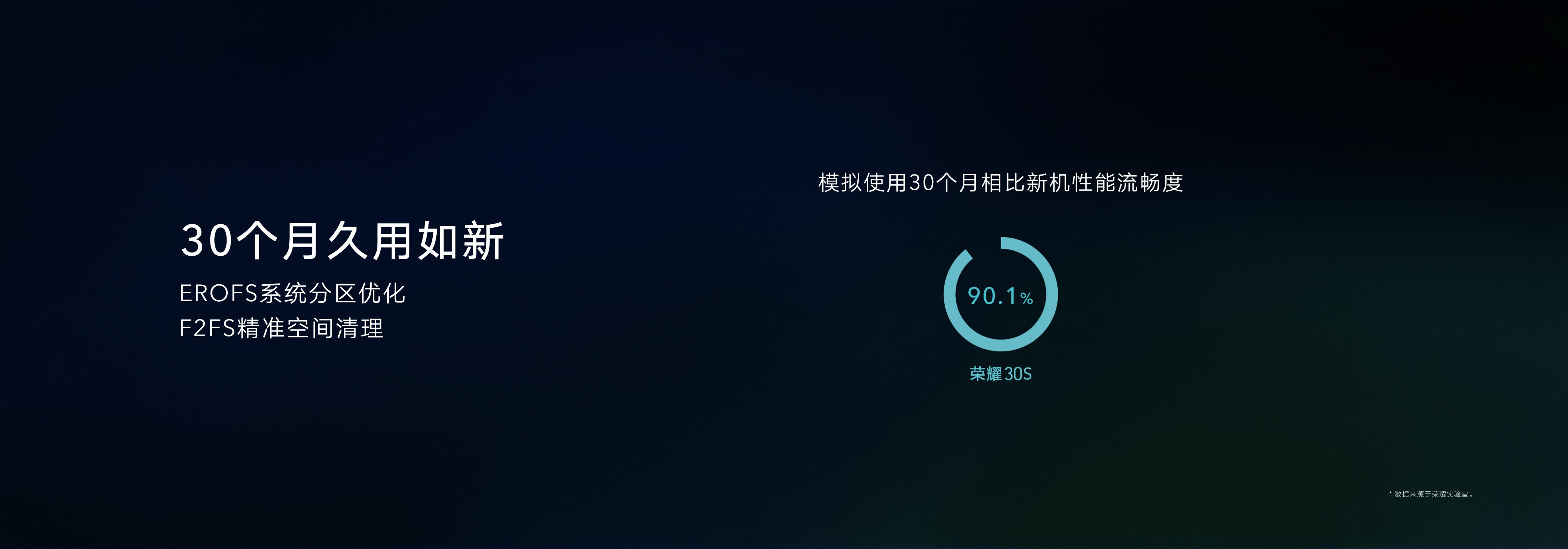 荣耀30S发布会胶片.048.jpeg
