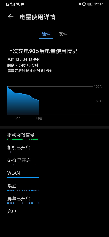 Screenshot_20200507_123209_com.huawei.systemmanager.jpg