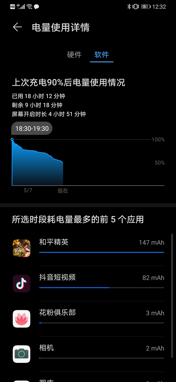 Screenshot_20200507_123213_com.huawei.systemmanager.jpg