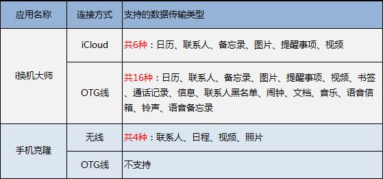 20200507-203002(eSpace).png