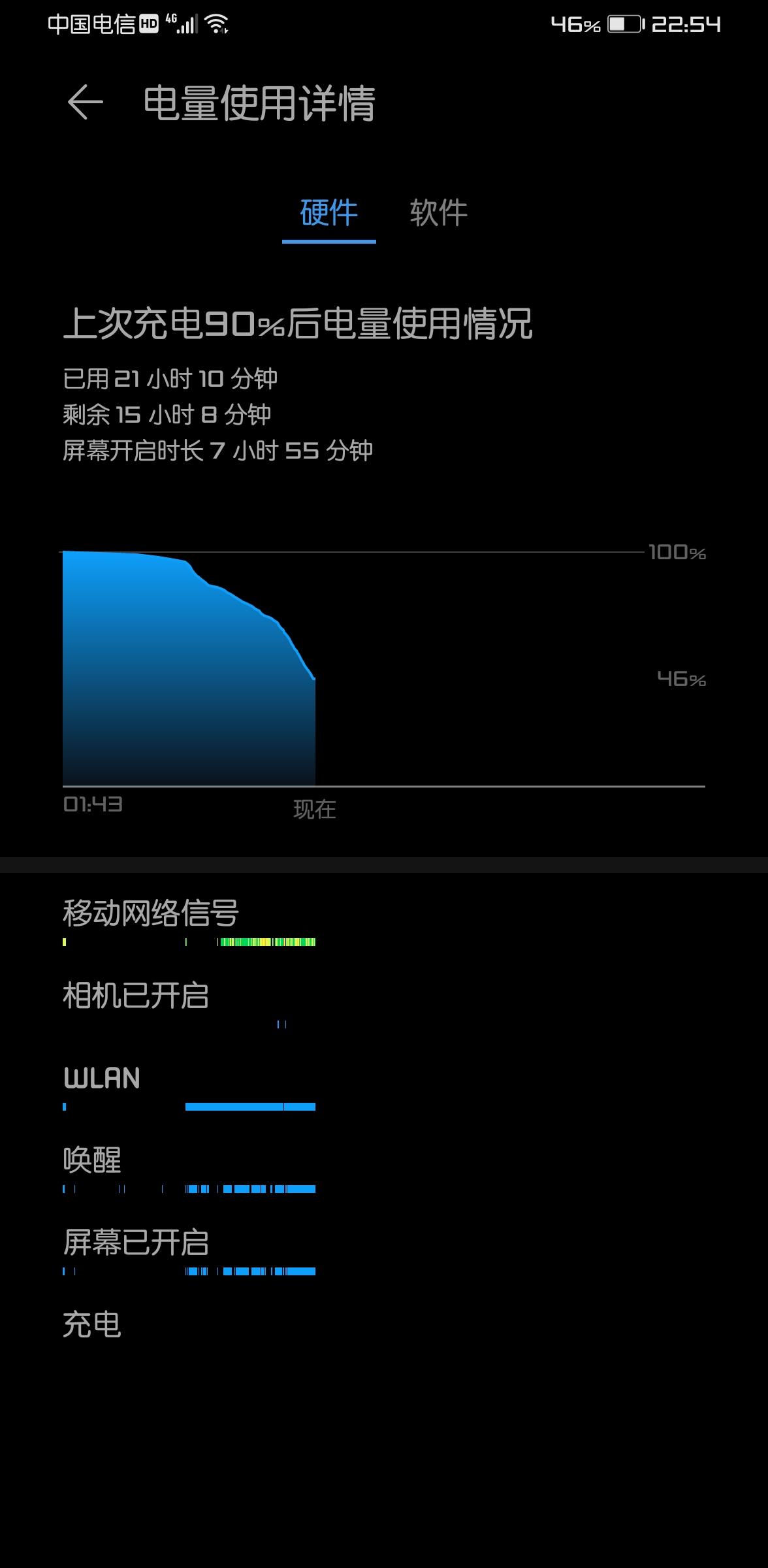 Screenshot_20200507_225413_com.huawei.systemmanager.jpg