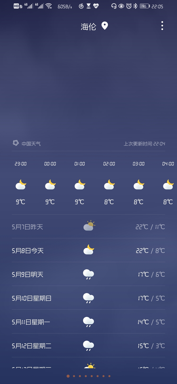 Screenshot_20200508_220503_com.huawei.android.totemweather.jpg