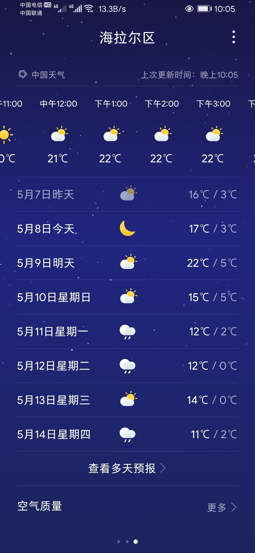 Screenshot_20200508_220538_com.huawei.android.totemweather.jpg