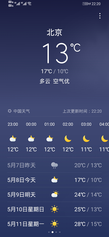 Screenshot_20200508_222012_com.huawei.android.totemweather.jpg
