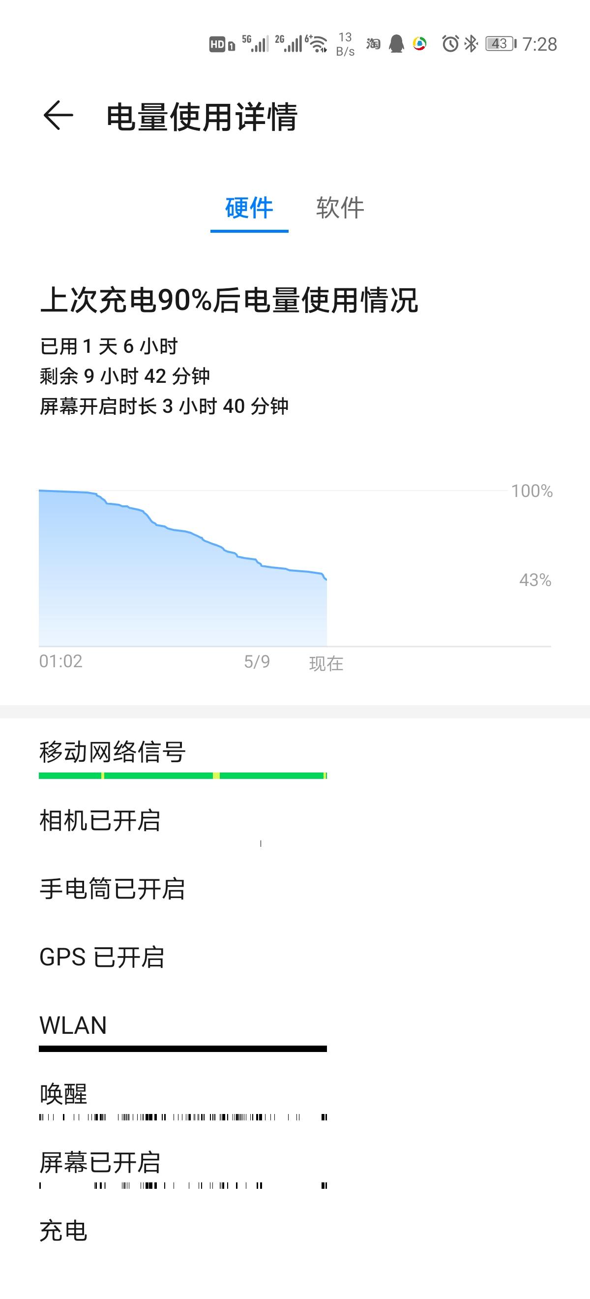 Screenshot_20200509_072851_com.huawei.systemmanager.jpg