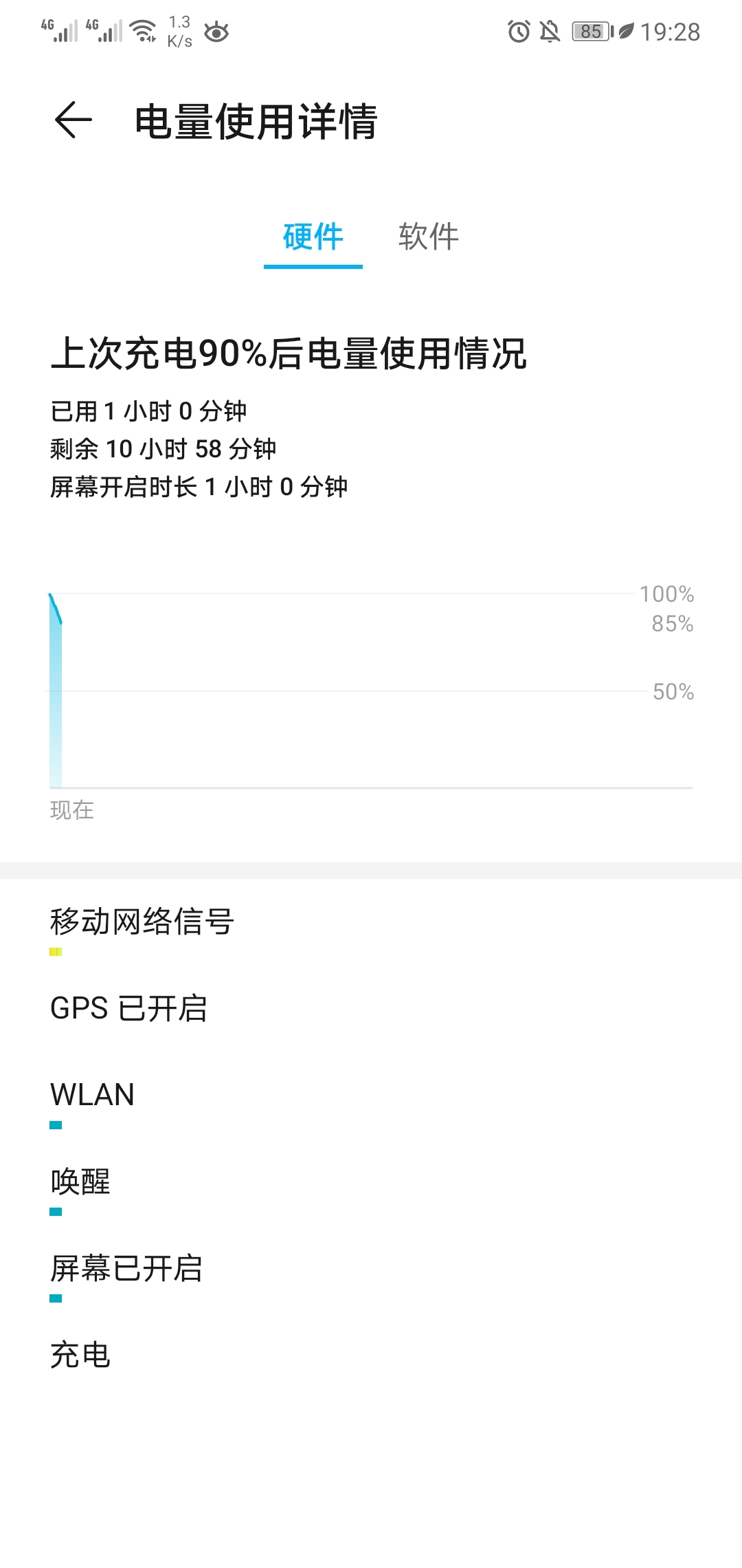 Screenshot_20200509_192842_com.huawei.systemmanager.jpg