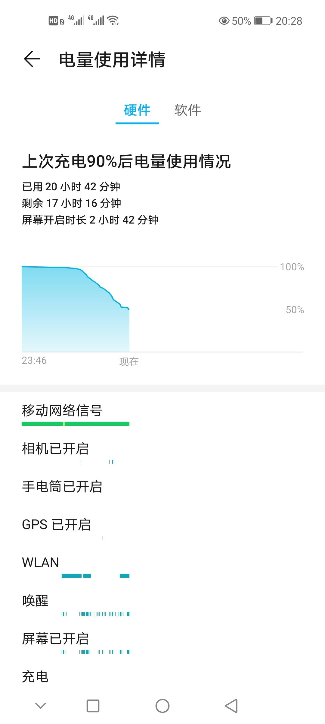 Screenshot_20200510_202836_com.huawei.systemmanager.jpg