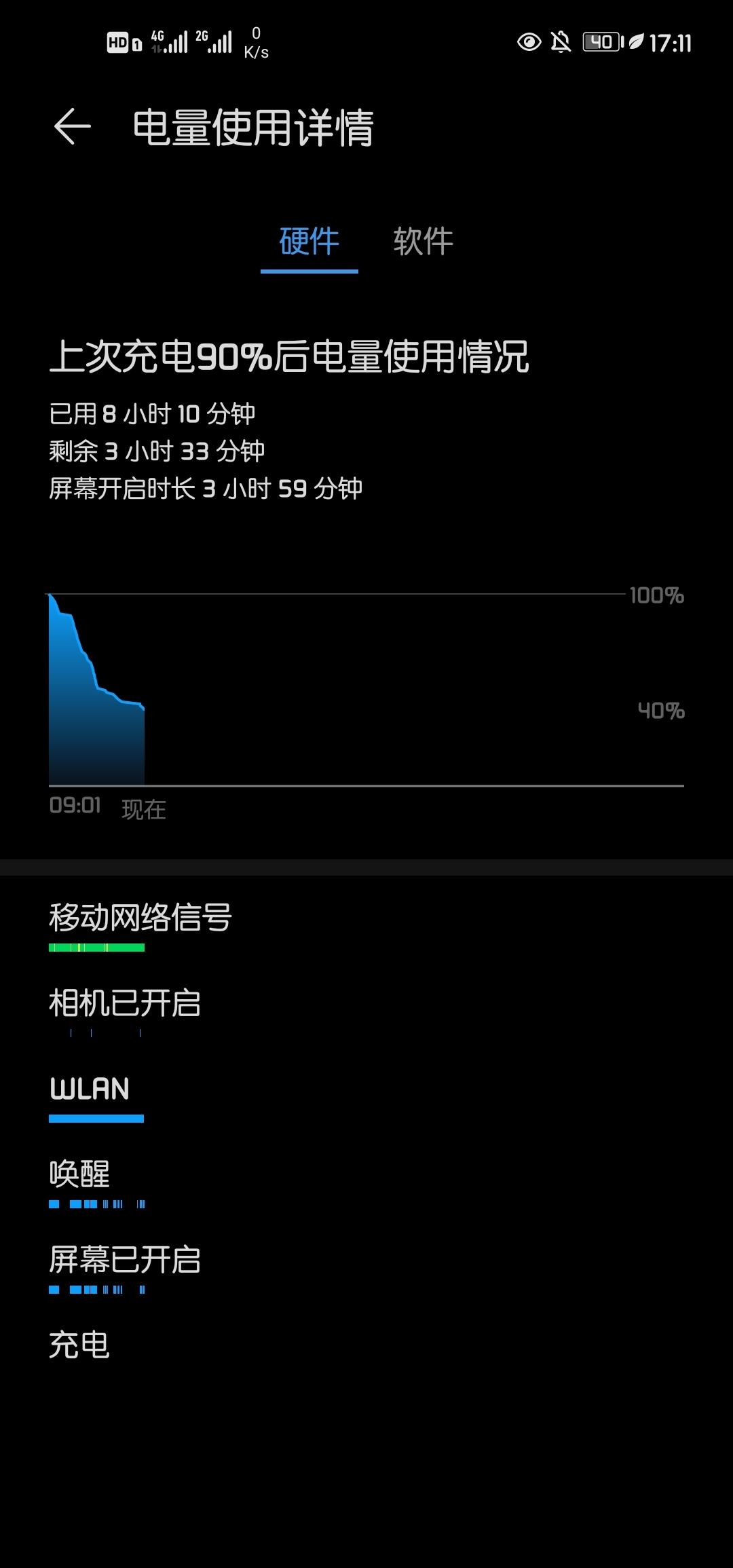 Screenshot_20200511_171140_com.huawei.systemmanager.jpg
