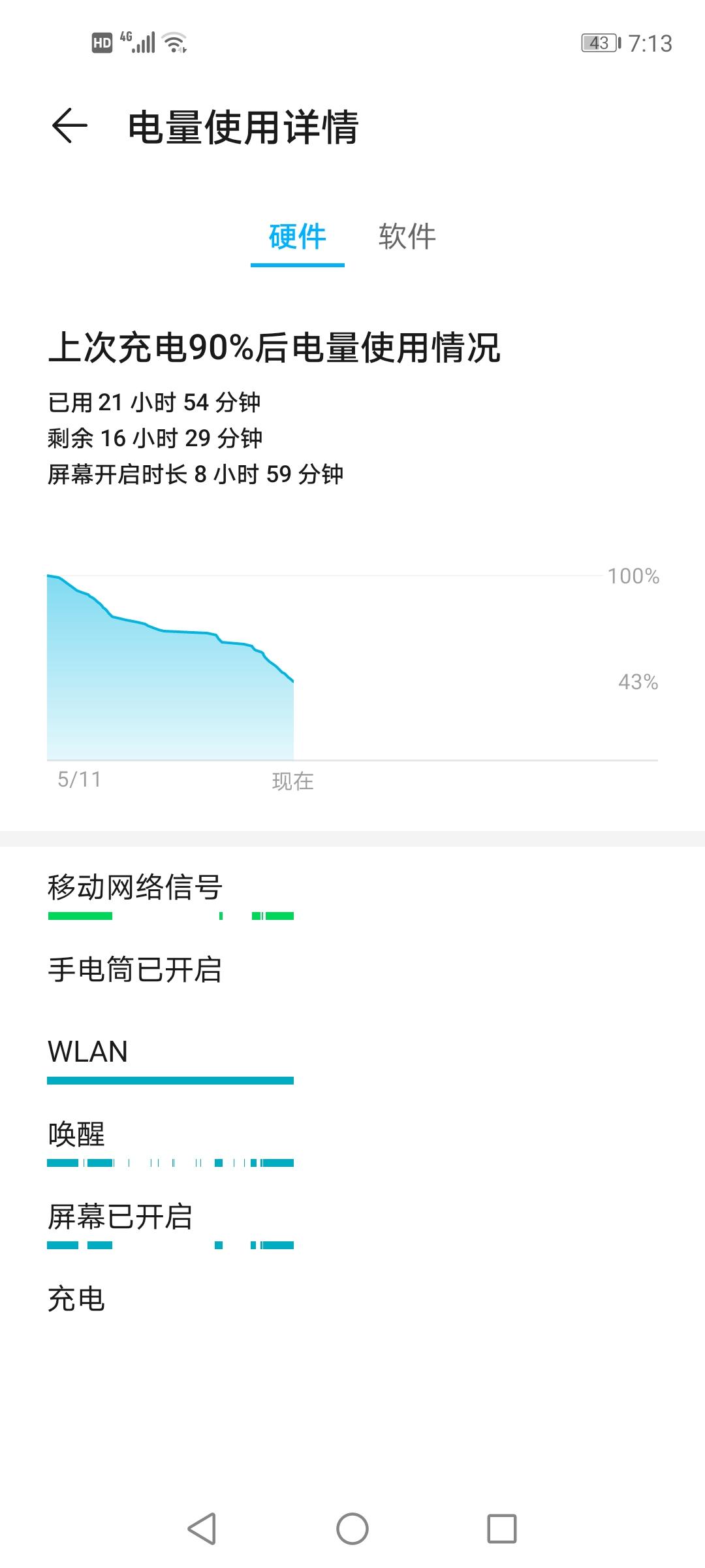 Screenshot_20200511_191330_com.huawei.systemmanager.jpg
