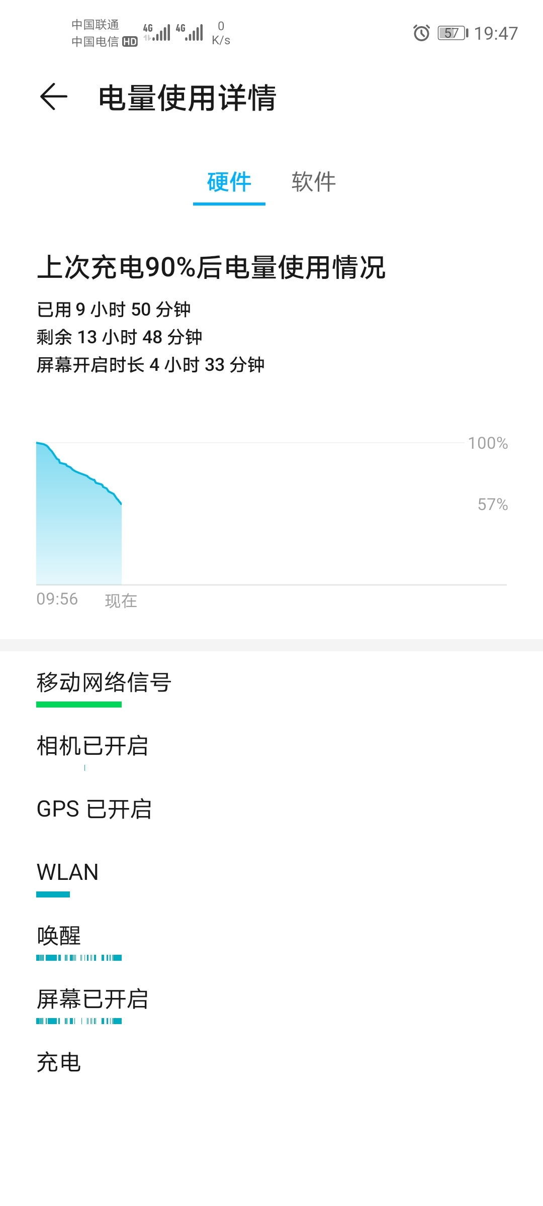 Screenshot_20200511_194739_com.huawei.systemmanager.jpg