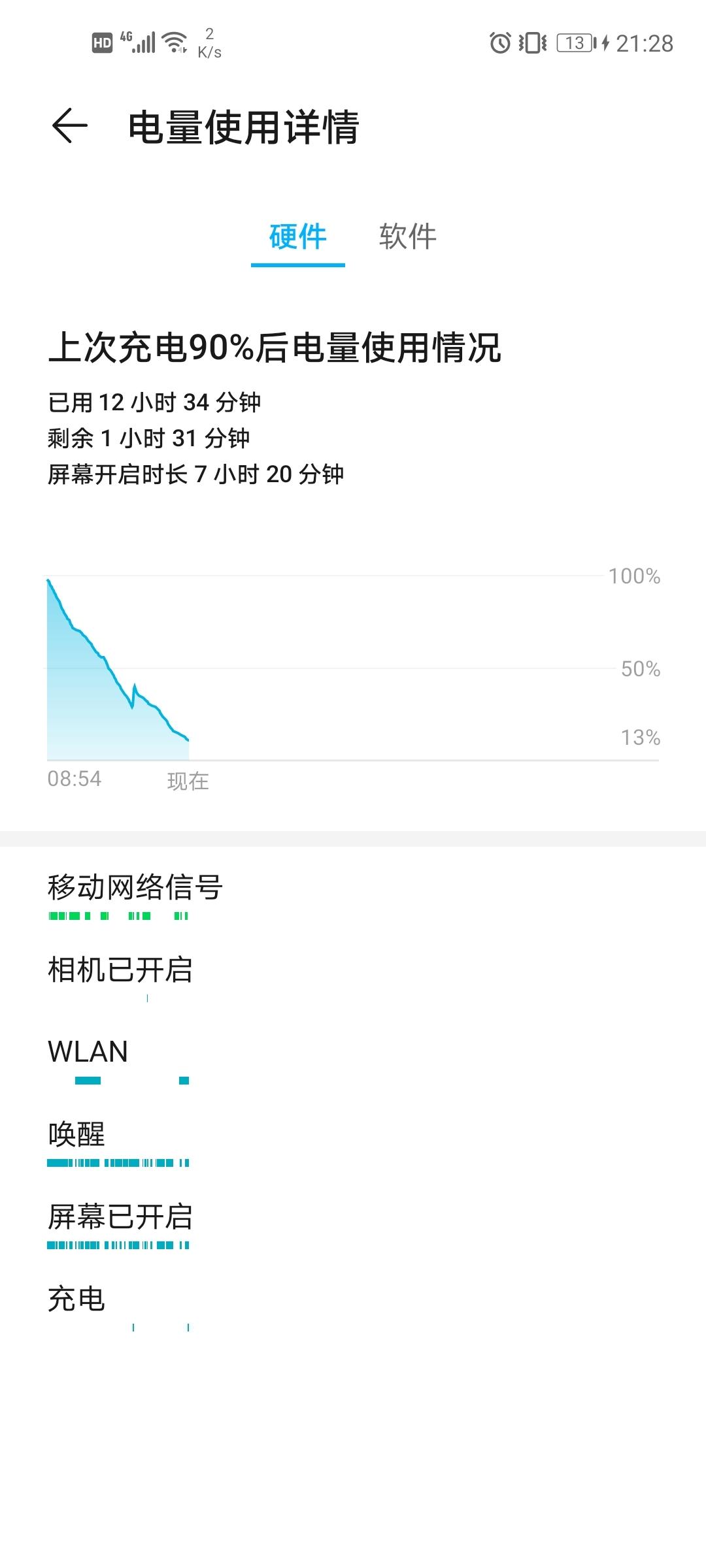 Screenshot_20200511_212834_com.huawei.systemmanager.jpg