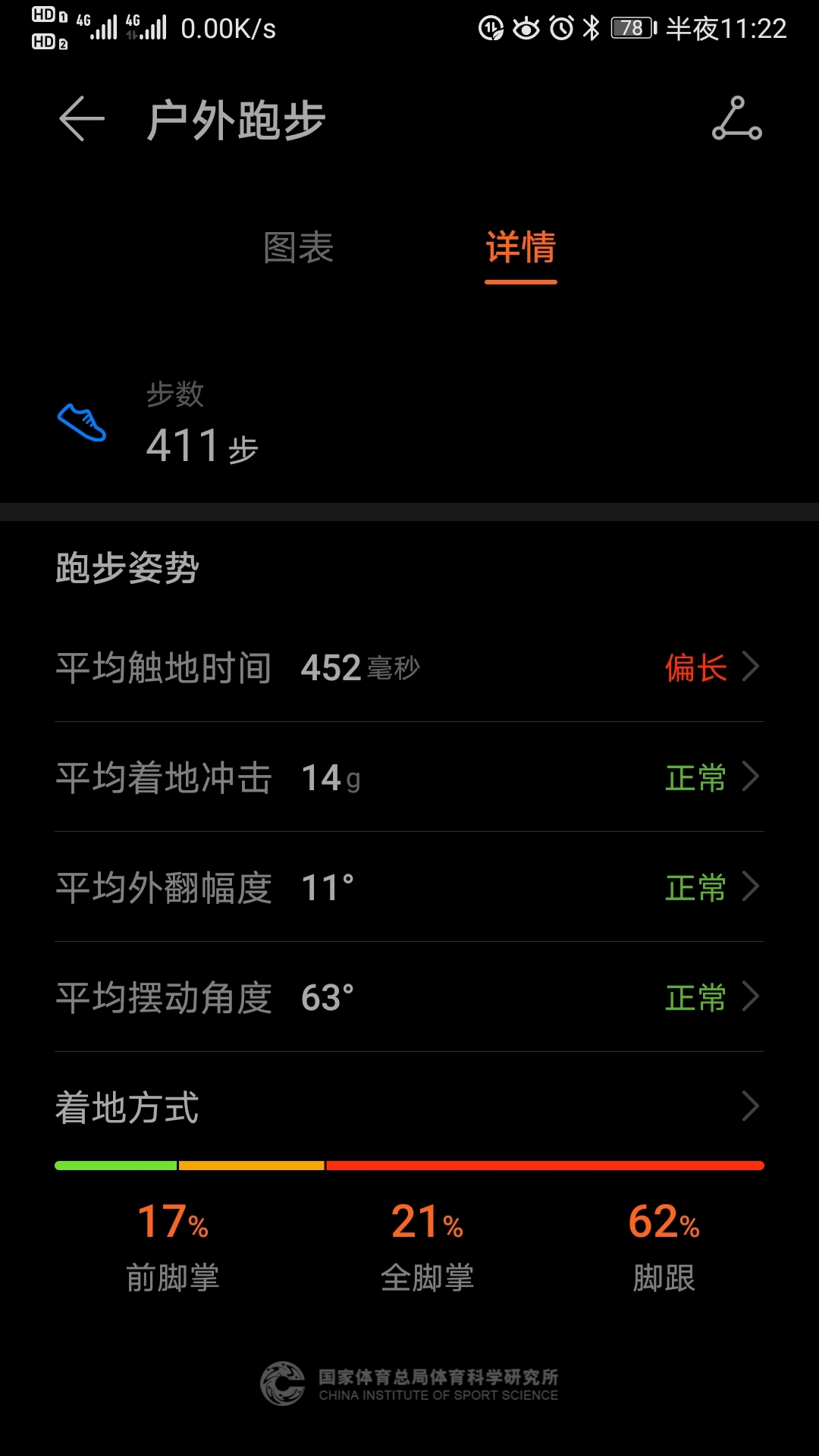 Screenshot_20200511_232211_com.huawei.health.jpg