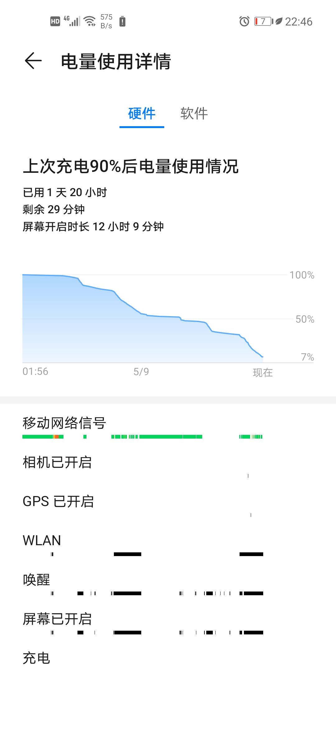 Screenshot_20200509_224601_com.huawei.systemmanager.jpg