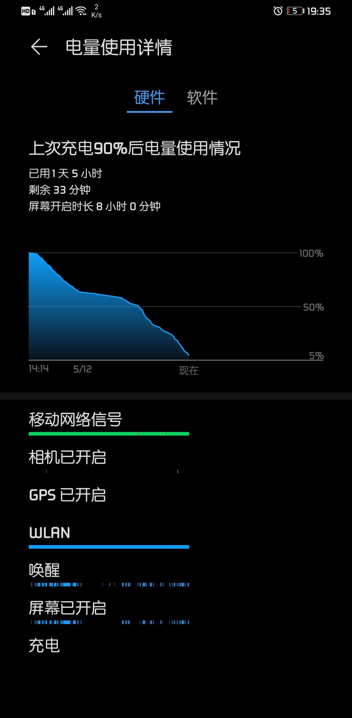 Screenshot_20200512_193500_com.huawei.systemmanager.jpg