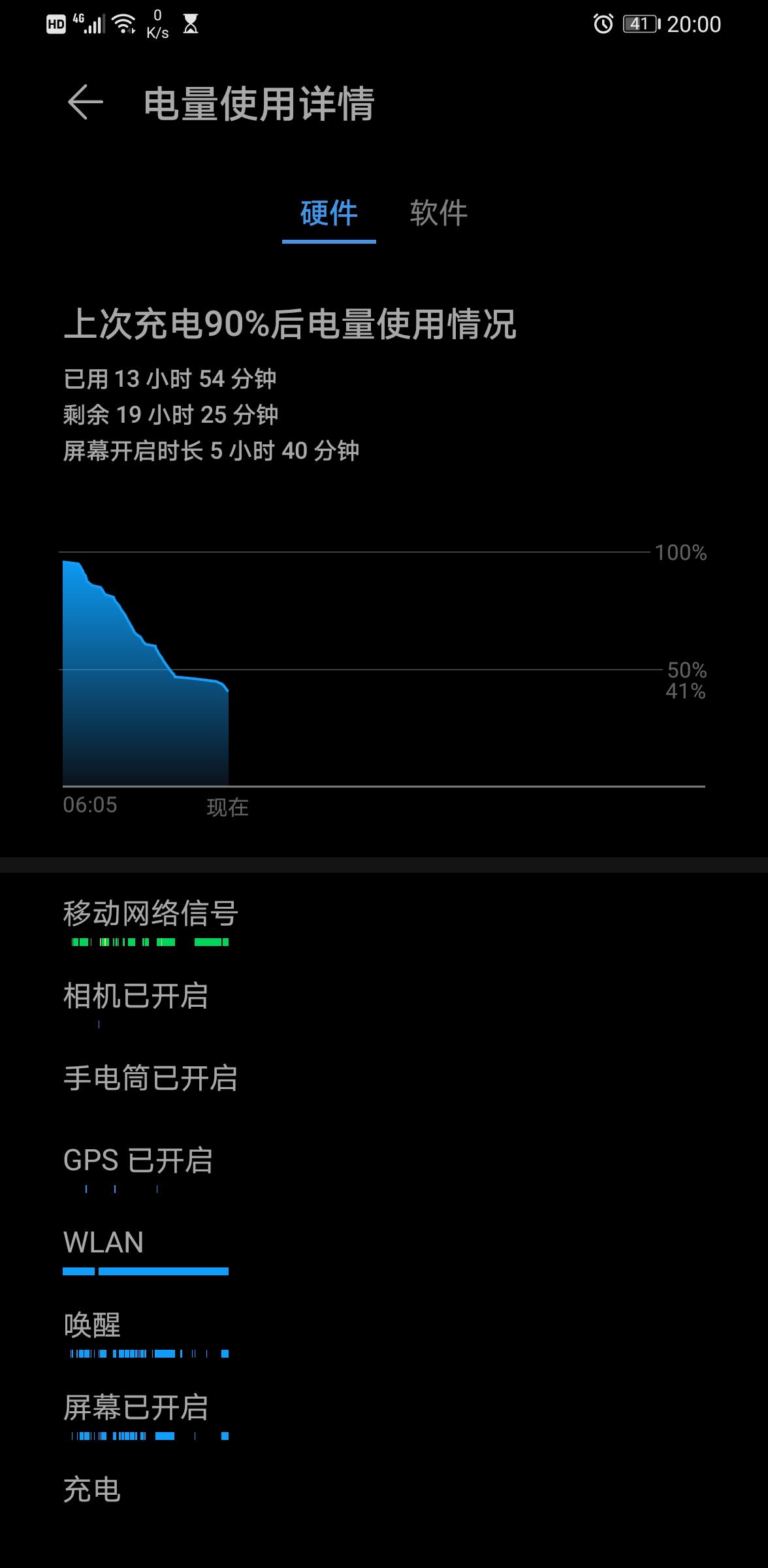 Screenshot_20200512_200001_com.huawei.systemmanager.jpg