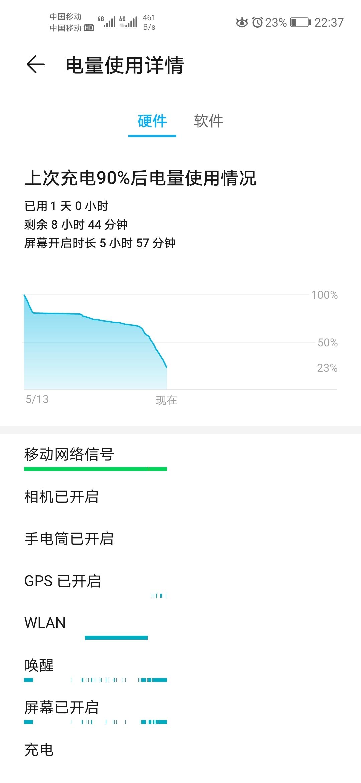 Screenshot_20200513_223706_com.huawei.systemmanager.jpg